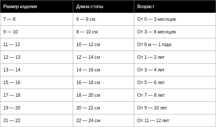 d6fef80f63a21 Размеры детских носков и как правильно их подобрать – Мода для полных